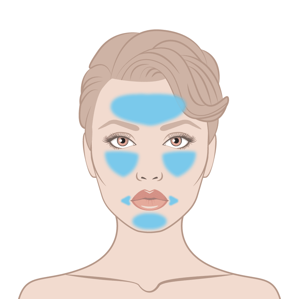 Relaxaderm Advance Skin Area Diagram
