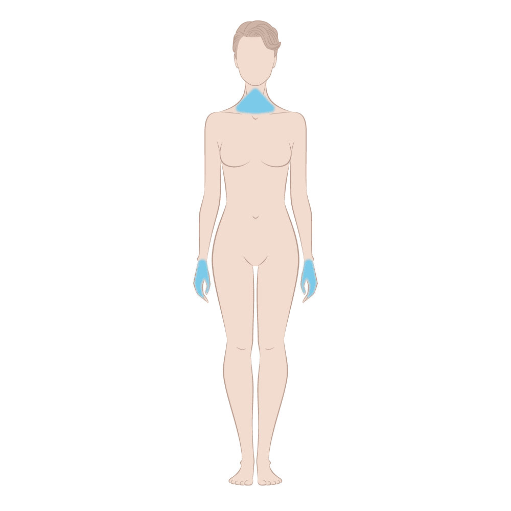Younger Hands Skin Area Diagram